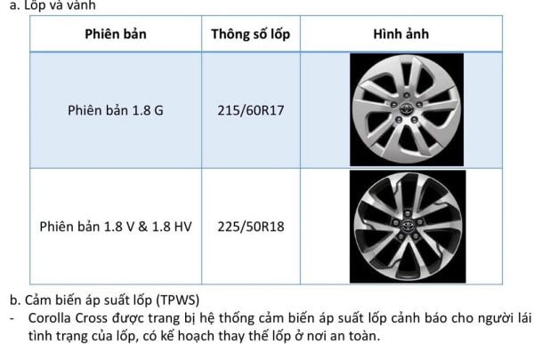 thong so ky thuat xe toyota corolla cross chi tiet anh 09